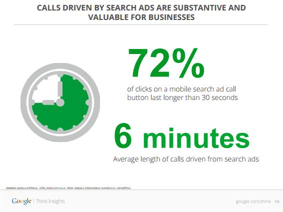 8_Call-Time